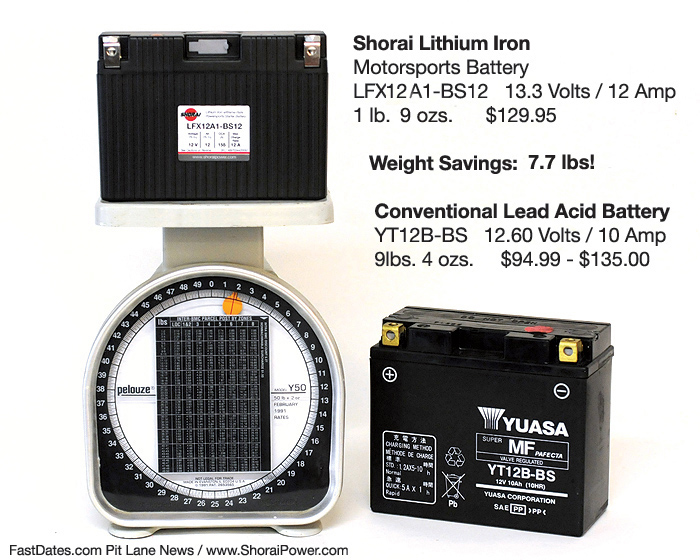 Shorai Battery Comparison